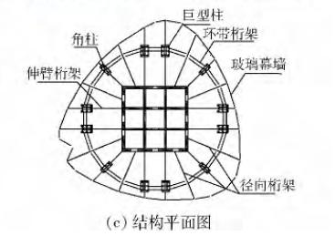 上海中心大厦结构长期竖向变形分析_3