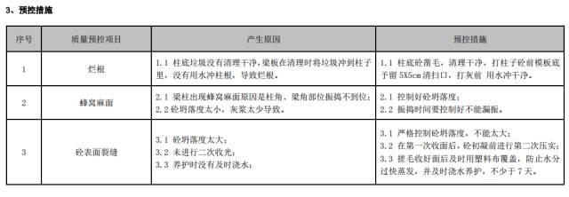 建筑工程施工工艺质量管理标准化指导手册_66