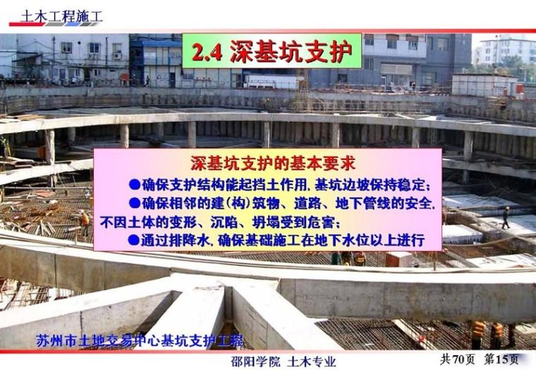 边坡支护工程施工与基坑的支护、降水_10