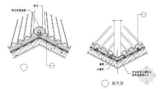 彩瓦 彩陶瓦坡屋面构造详图2