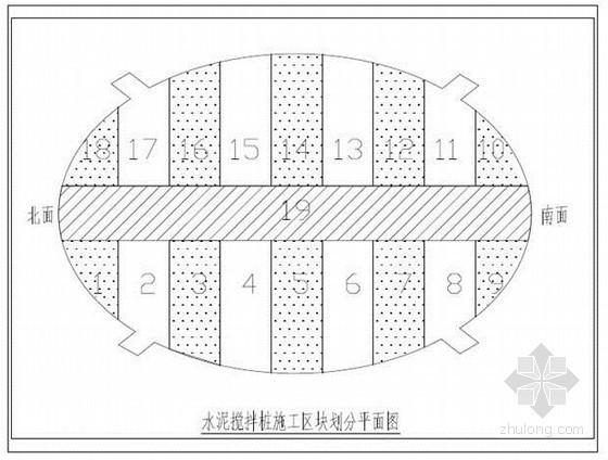 [浙江]体育场工程场芯地基处理施工方案(创优工程)