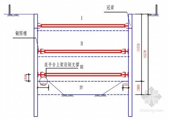 [北京]地铁深基坑土方开挖施工技术总结