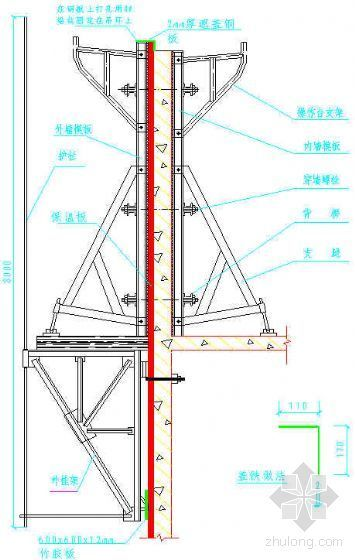 大模内置聚苯板外墙外保温技术在工程中的应用