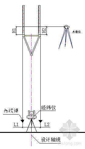 济南某大型体育场馆钢结构测量施工方案(管桁架)