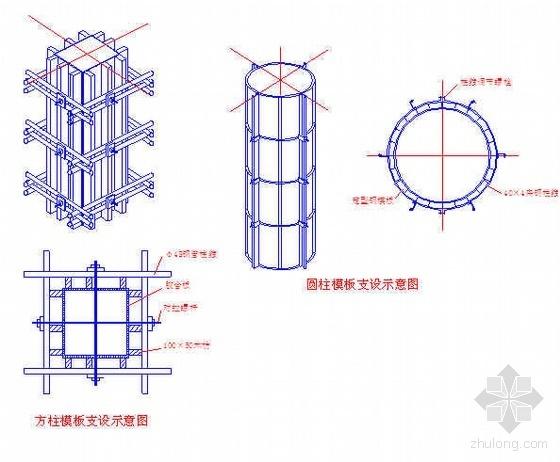 江西某社区卫生服务中心施工组织设计(6层 框架)