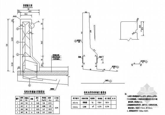 预应力钢筋混凝土T梁防撞护栏构造节点详图设计