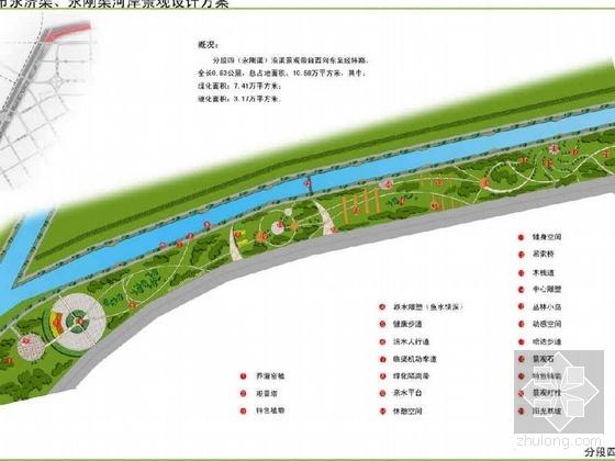 内蒙某市滨水河岸景观设计