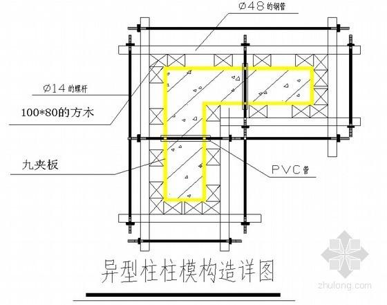 [河北]高层住宅楼创省级优质结构工程策划方案