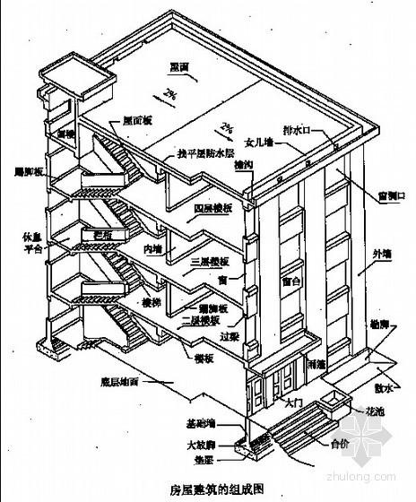 [预算入门]土建造价员培训班建筑识图讲义(图文并茂共61页)