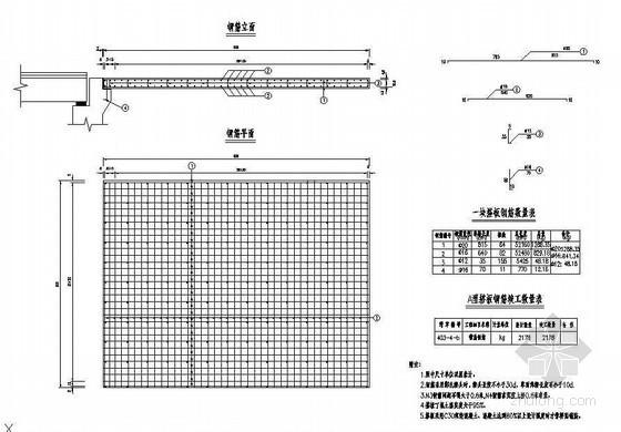 预应力钢筋混凝土T梁桥台搭板钢筋构造节点详图设计