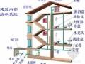 [PPT]建筑设备安装识图与施工教程-给排水施工