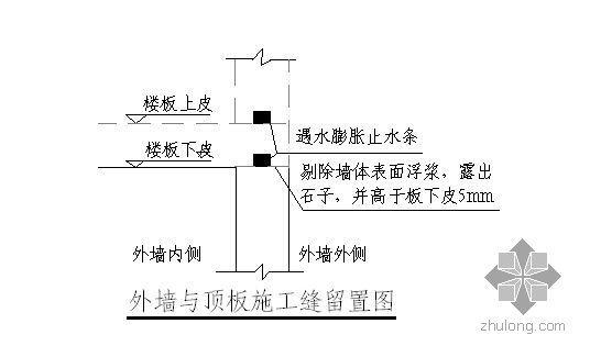 北京某大型篮球馆地下防水施工方案(SBS 鲁班奖)