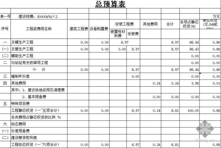 某110kV变电站安装工程自动预算表(2006定额电气设备安装工程)