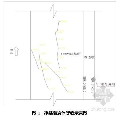 [江西]水利枢纽边坡预应力锚索施工工艺