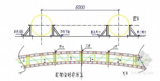 [安徽]大桥工程中承式钢管砼提篮拱桥施工方案
