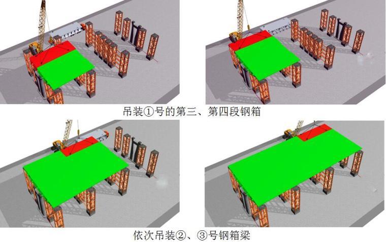 [辽宁]快速路改造高架桥工程施工组织设计(技术标,5个标段)