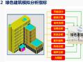 基于BIM的绿色建筑解决方案