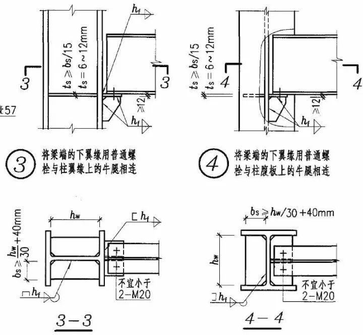 钢结构梁柱连接节点构造详解_15