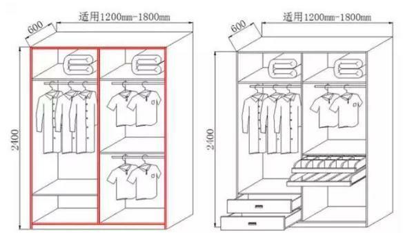 衣柜设计的实验性!