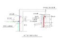 防渗漏工程作业指南试行版(44页,节点详图丰富)