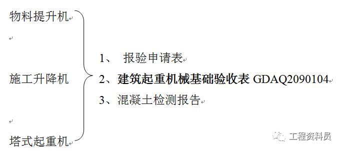 塔吊、升降机、物料提升机安全使用资料合集_3