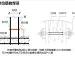 【句容】碧桂园铝合金模版施工深化实施介绍(共56页)