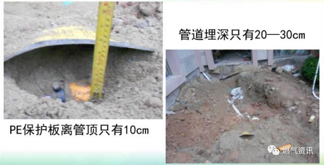 燃气工程施工阶段的质量控制_15