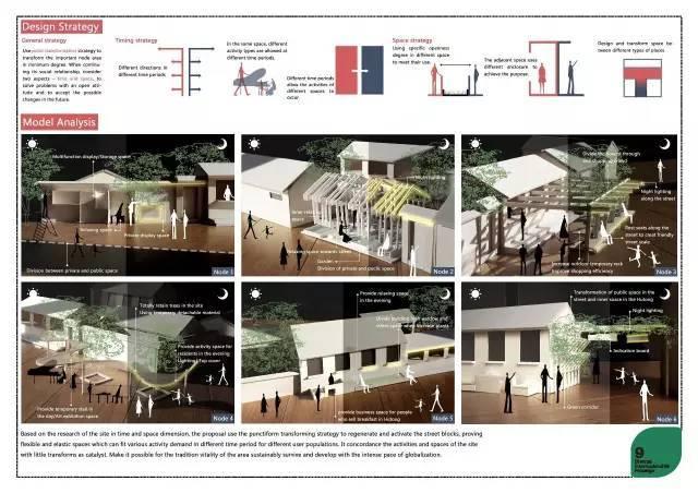 第九届国际景观双年展—景观学校展览作品_13
