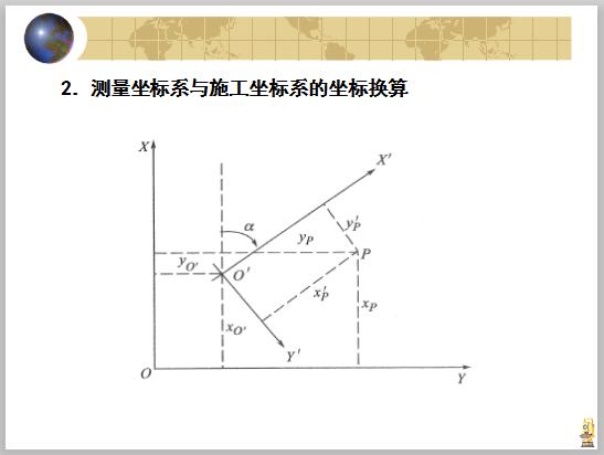 建筑工程测量(第十二章)-建筑施工测量