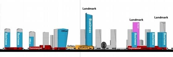 现代风格城市综合体立面图
