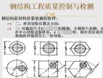 【全国】钢结构工程质量控制与检测(共57页)