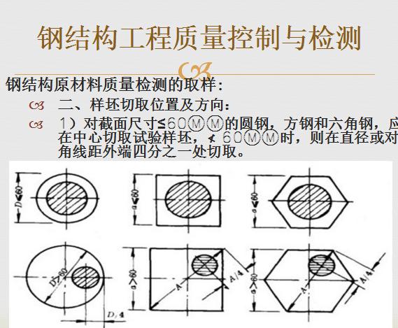 [全国]钢结构工程质量控制与检测(共57页)