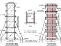 中建五局施工现场安全生产标准化实施细则(77页图文丰富)