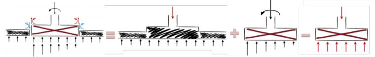 独基加防水板基础设计的有限元方法初探_3