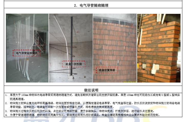 [四川]蓝光地产集团施工工艺工法标准图集(共40页)