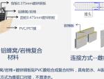 复合围壁系统整体卫浴体系及工程案例介绍(60余页)