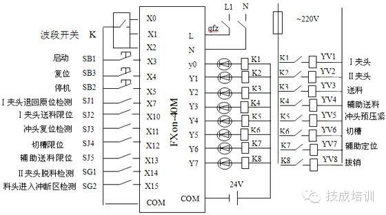 [分享]plc,变频器接线图!