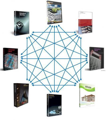 浅析BIM理论与应用