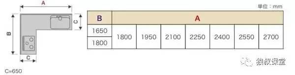 【干货】室内设计空间尺度图解_31