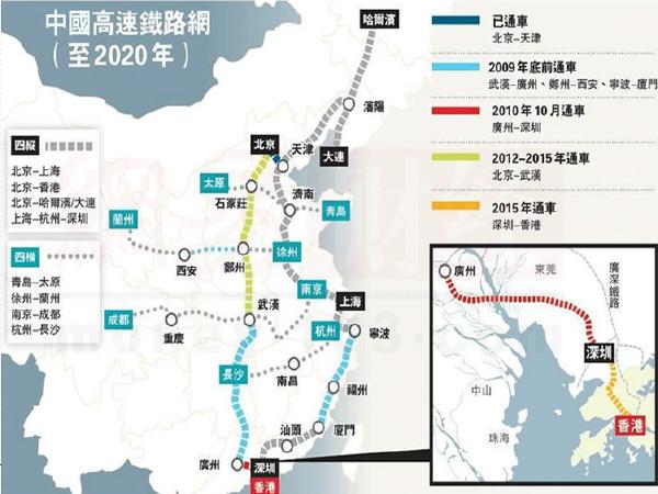 高速铁路系统概述讲义总结(82页)