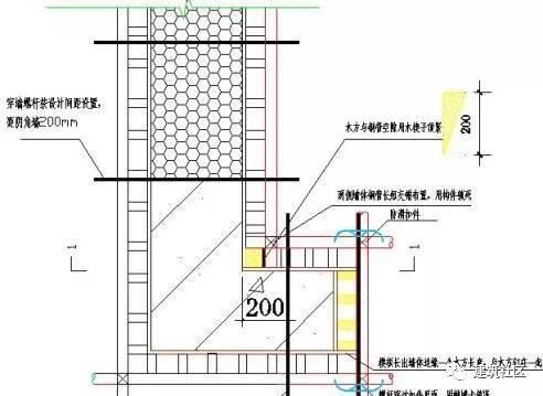 工程细部节点质量一次成优的标准做法,还不收藏?