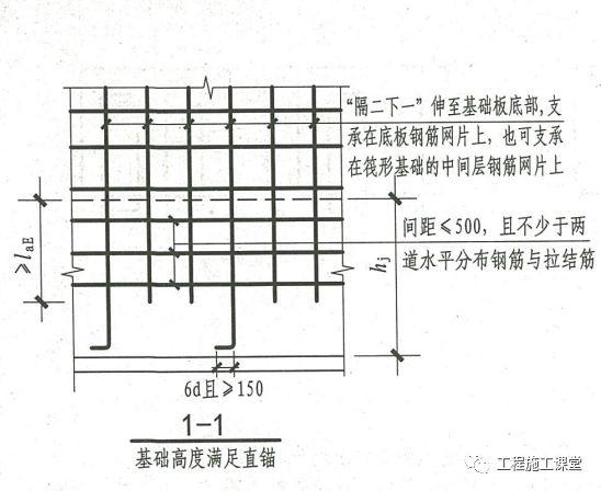结合16G101、18G901图集,详解钢筋施工的常见问题点!_13