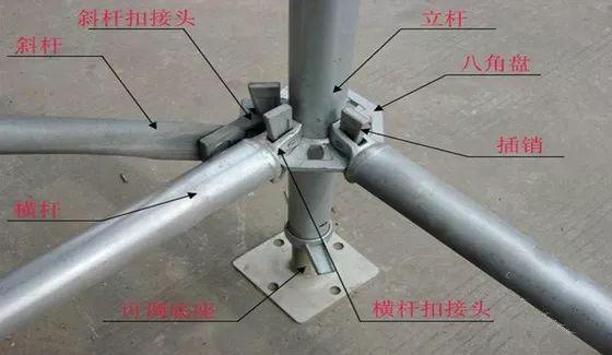 图文讲解盘扣式脚手架施工安全检测标准_2