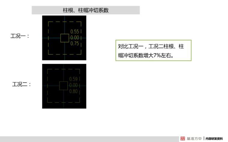 4月1日实施!这本新标准将影响设计、施工及造价!_31