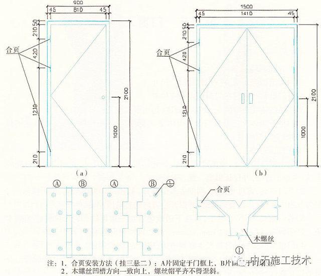 建筑工程施工细部做法之门窗工程