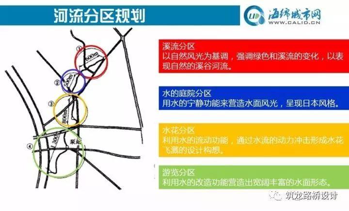 海绵城市理念在城市滨水景观设计中的具体应用_10