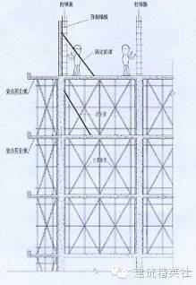 [干货]是时候学习装配式建筑、安装施工方案了!_3