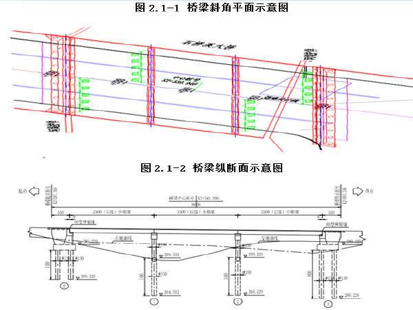 (25+25+25)m三跨小箱梁跨溪中桥施工组织设计86页(桩基础)