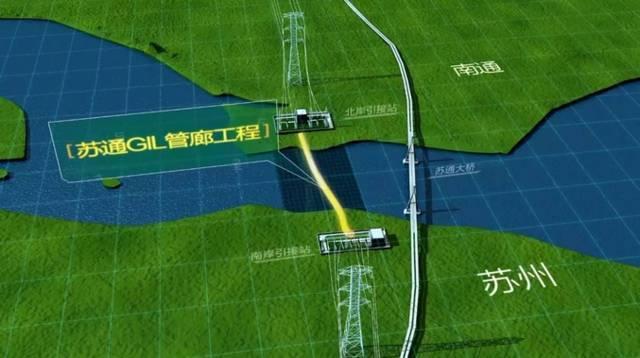 中国的能工巧匠都在哪些特殊环境中建设了地下综合管廊?