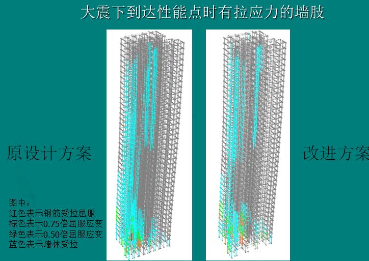 关于大幅度放宽结构层间位移角的再讨论(2017.6.29)_8